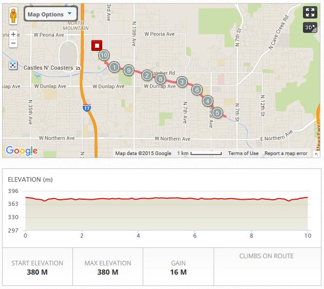 The Phoenix Women's Half Marathon